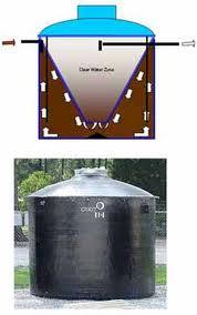 Lakeshore Burial Vaults Milwaukee Advanced Wastewater